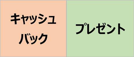 引越し侍 キャンペーン 種類